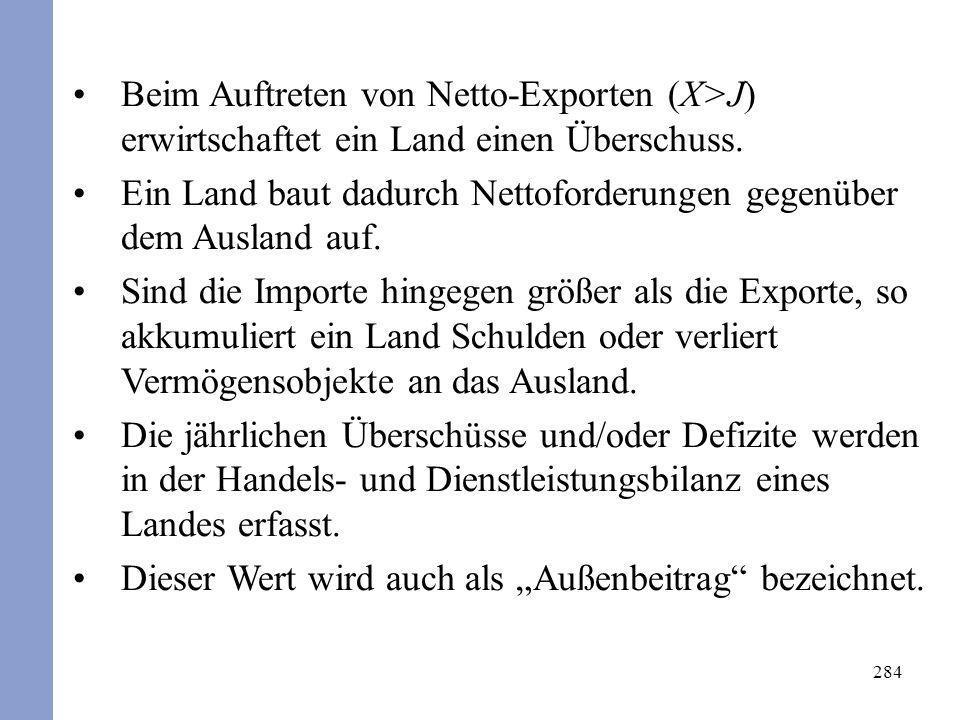 Beim Auftreten von Netto-Exporten (X>J) erwirtschaftet ein Land einen Überschuss.