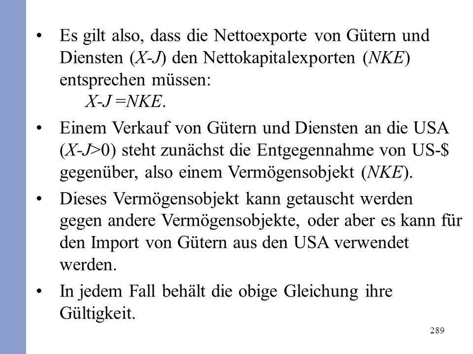 Es gilt also, dass die Nettoexporte von Gütern und Diensten (X-J) den Nettokapitalexporten (NKE) entsprechen müssen: X-J =NKE.