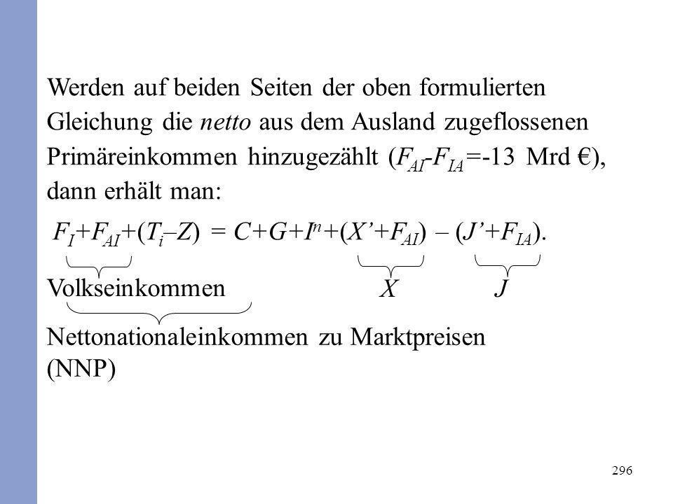 FI+FAI+(Ti–Z) = C+G+In+(X'+FAI) – (J'+FIA).