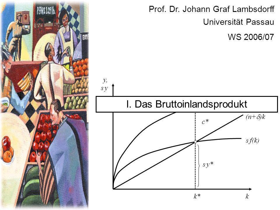 I. Das Bruttoinlandsprodukt