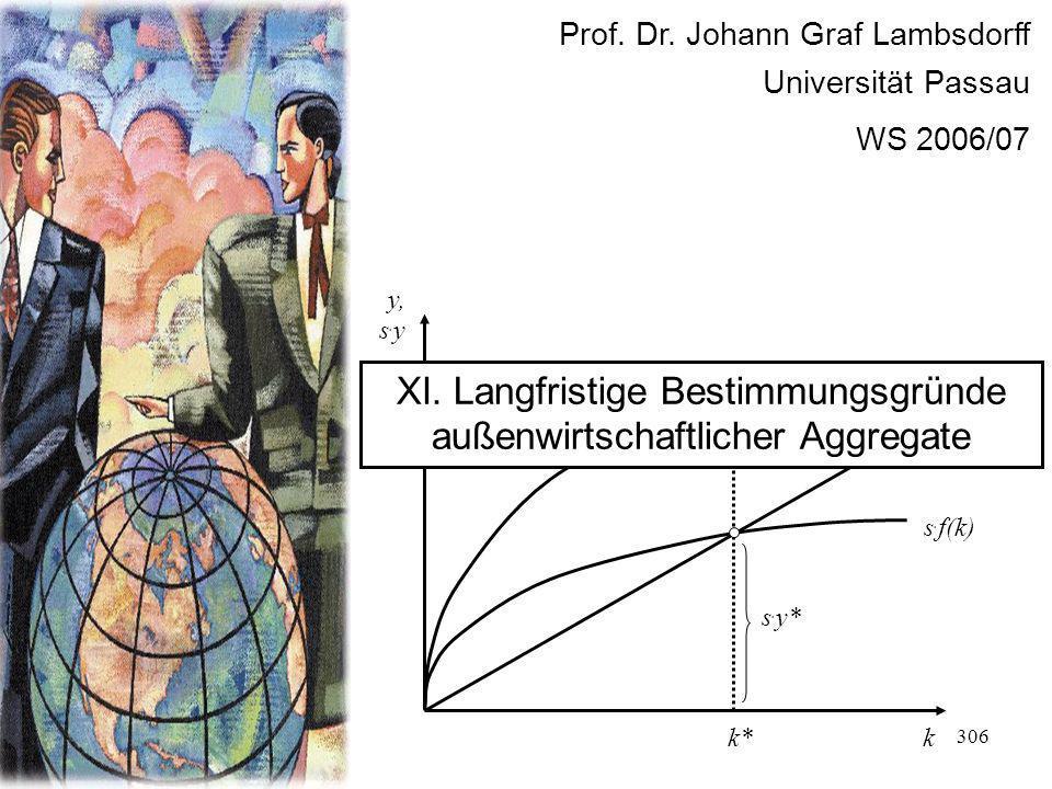 XI. Langfristige Bestimmungsgründe außenwirtschaftlicher Aggregate
