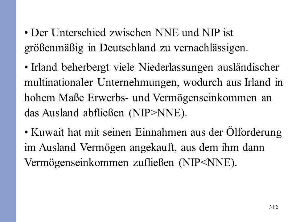 Der Unterschied zwischen NNE und NIP ist größenmäßig in Deutschland zu vernachlässigen.