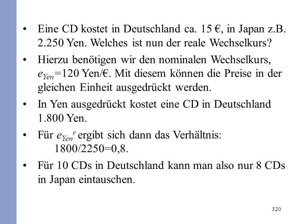 In Yen ausgedrückt kostet eine CD in Deutschland 1.800 Yen.