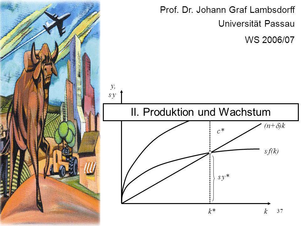 II. Produktion und Wachstum