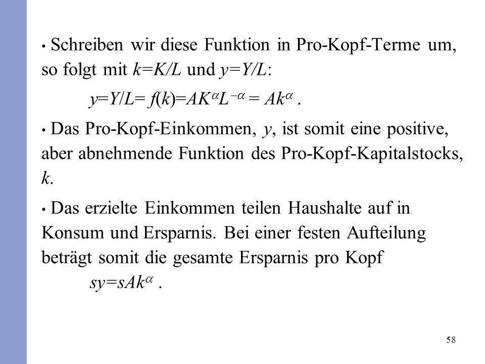 y=Y/L= f(k)=AKaL-a = Aka .