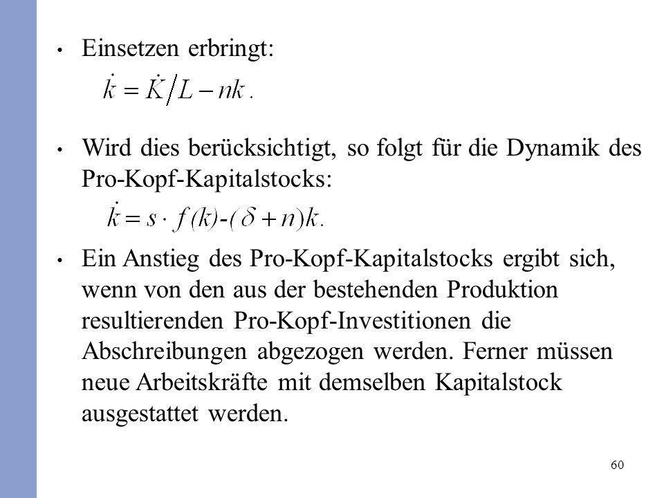 Einsetzen erbringt:Wird dies berücksichtigt, so folgt für die Dynamik des Pro-Kopf-Kapitalstocks: