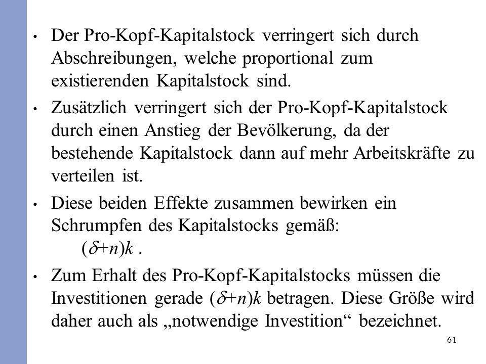 Der Pro-Kopf-Kapitalstock verringert sich durch Abschreibungen, welche proportional zum existierenden Kapitalstock sind.
