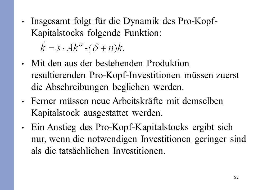 Insgesamt folgt für die Dynamik des Pro-Kopf-Kapitalstocks folgende Funktion: