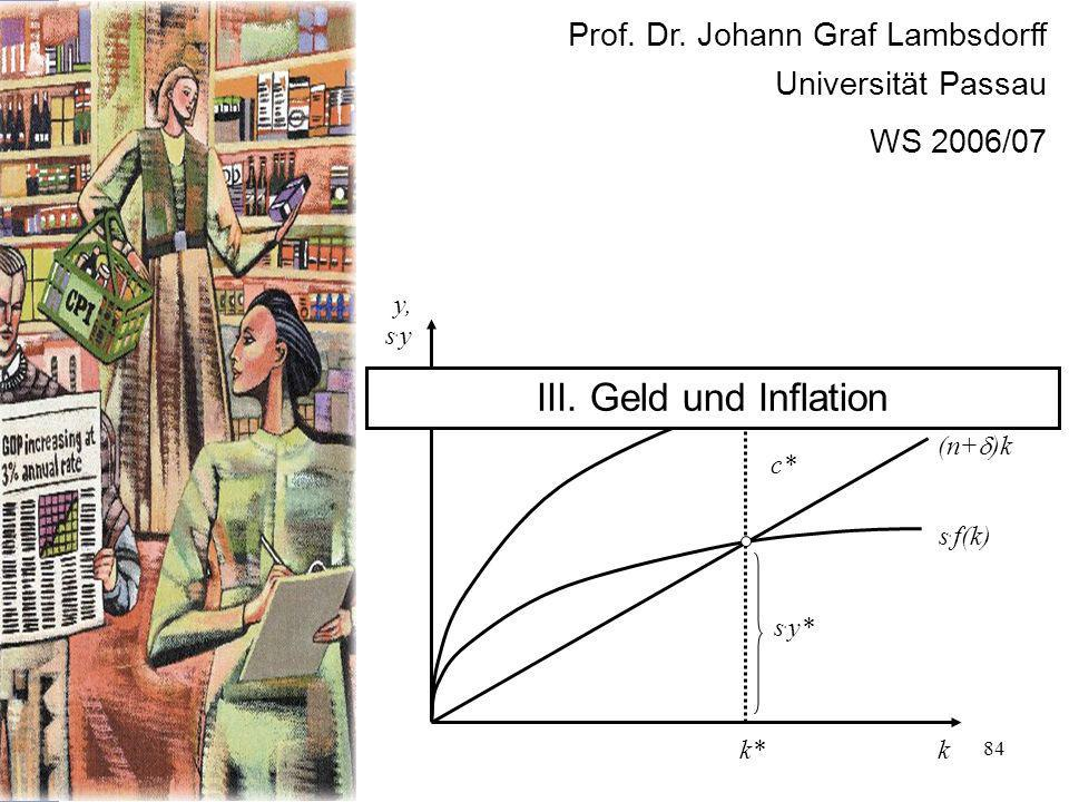 III. Geld und Inflation Prof. Dr. Johann Graf Lambsdorff