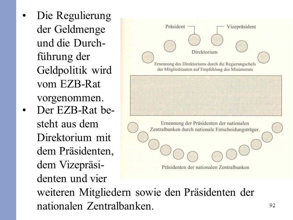 Die Regulierung der Geldmenge und die Durch-führung der Geldpolitik wird vom EZB-Rat vorgenommen.
