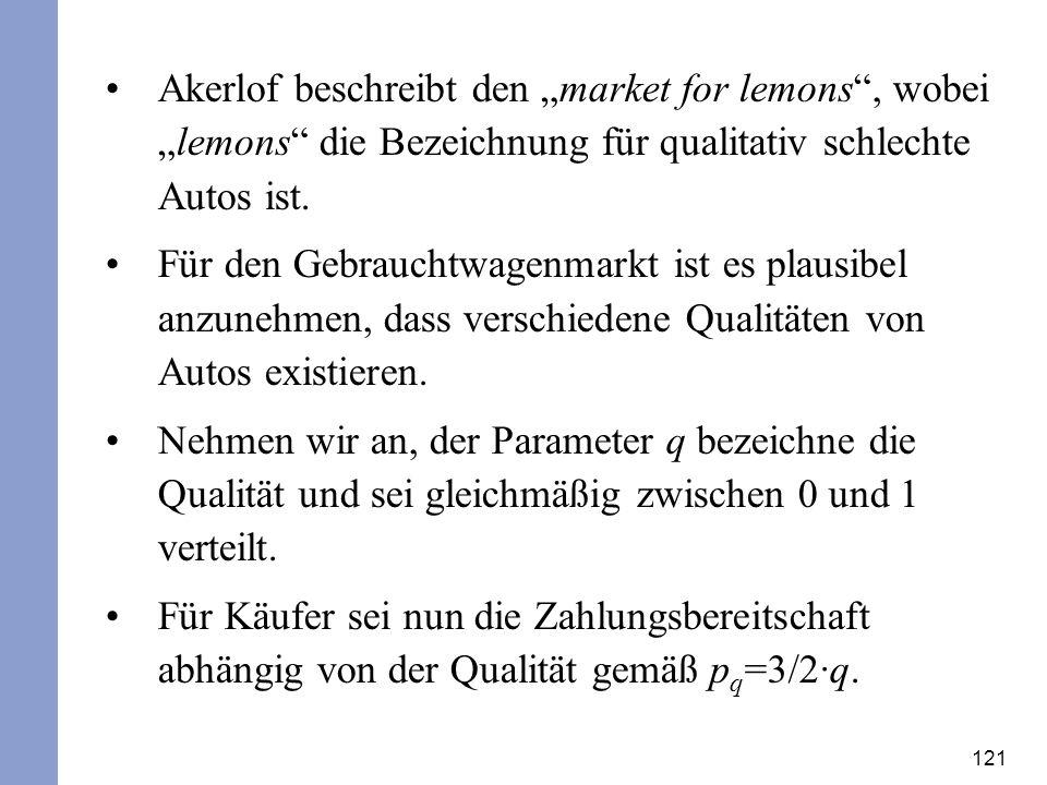 """Akerlof beschreibt den """"market for lemons , wobei """"lemons die Bezeichnung für qualitativ schlechte Autos ist."""