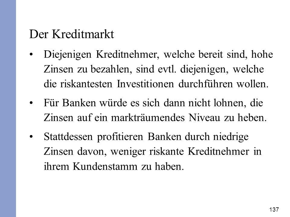 Der Kreditmarkt