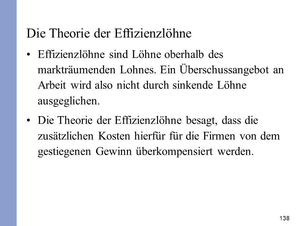 Die Theorie der Effizienzlöhne