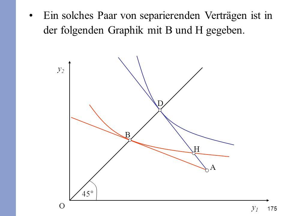 Ein solches Paar von separierenden Verträgen ist in der folgenden Graphik mit B und H gegeben.