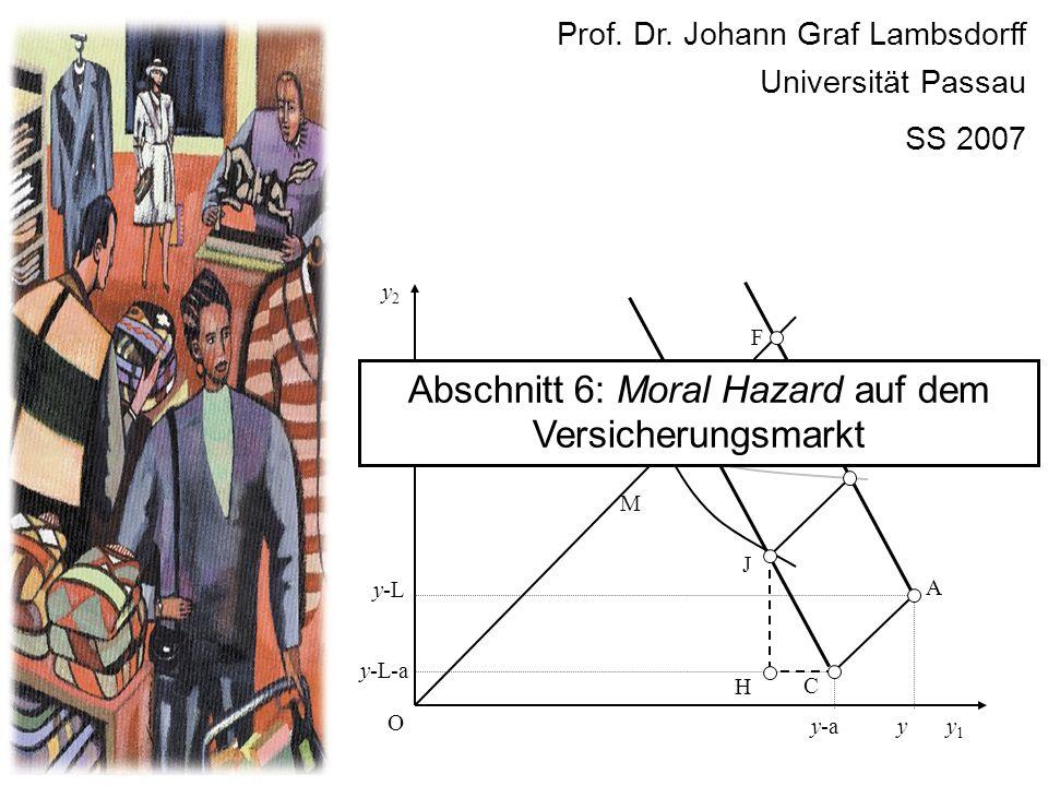 Abschnitt 6: Moral Hazard auf dem Versicherungsmarkt