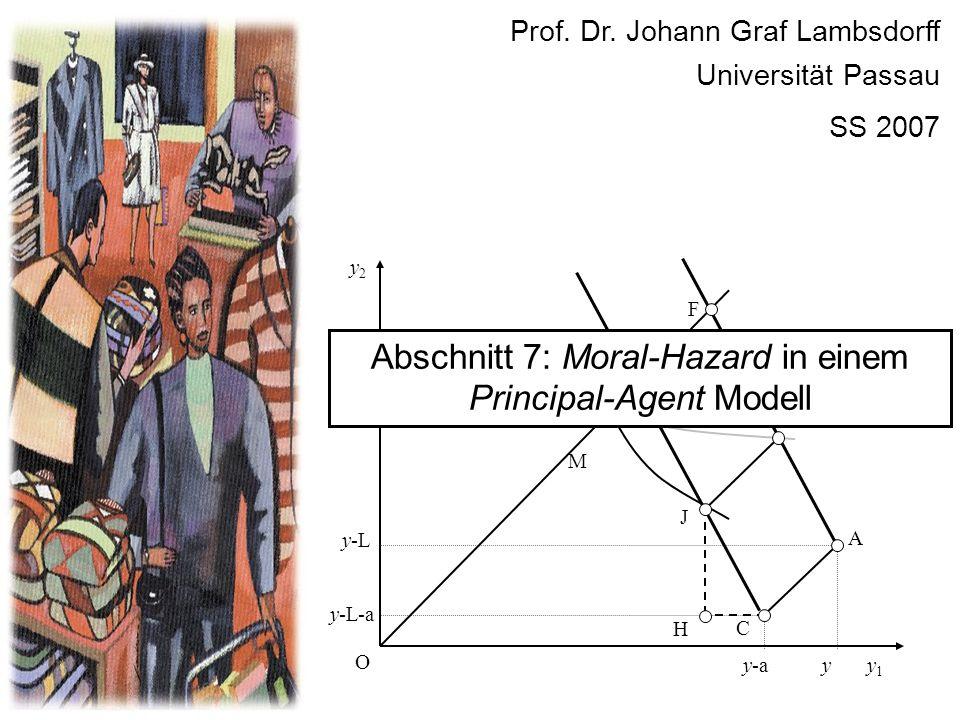 Abschnitt 7: Moral-Hazard in einem Principal-Agent Modell