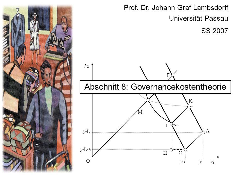 Abschnitt 8: Governancekostentheorie