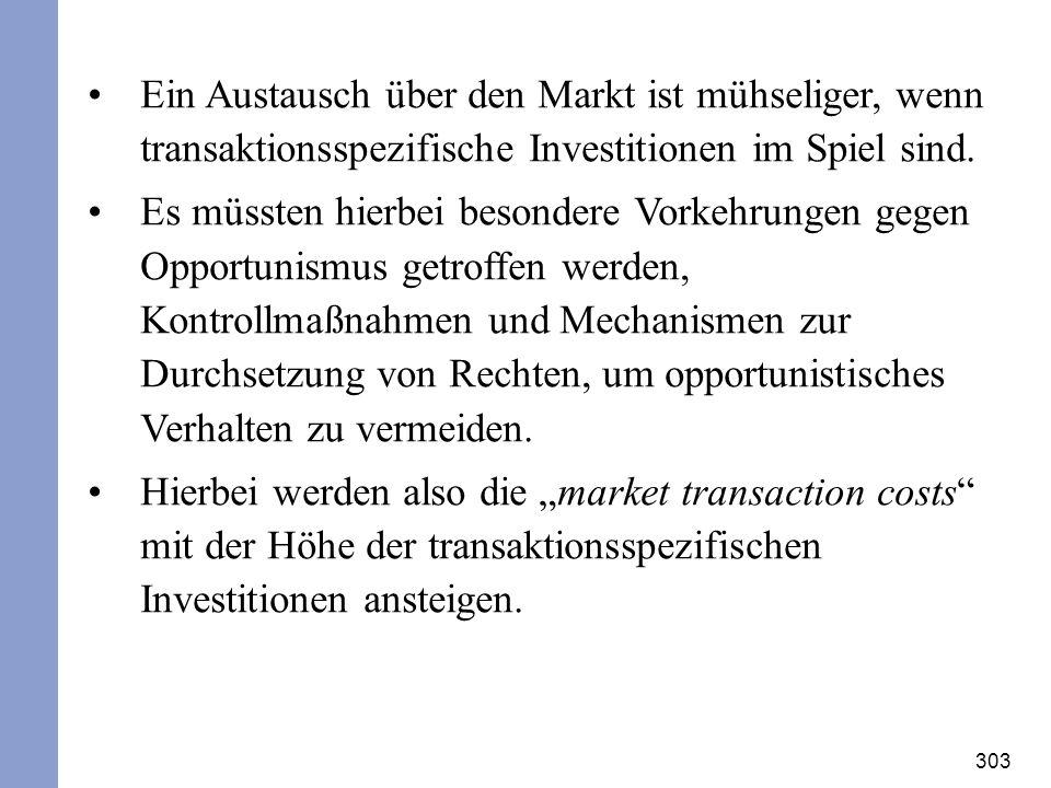 Ein Austausch über den Markt ist mühseliger, wenn transaktionsspezifische Investitionen im Spiel sind.