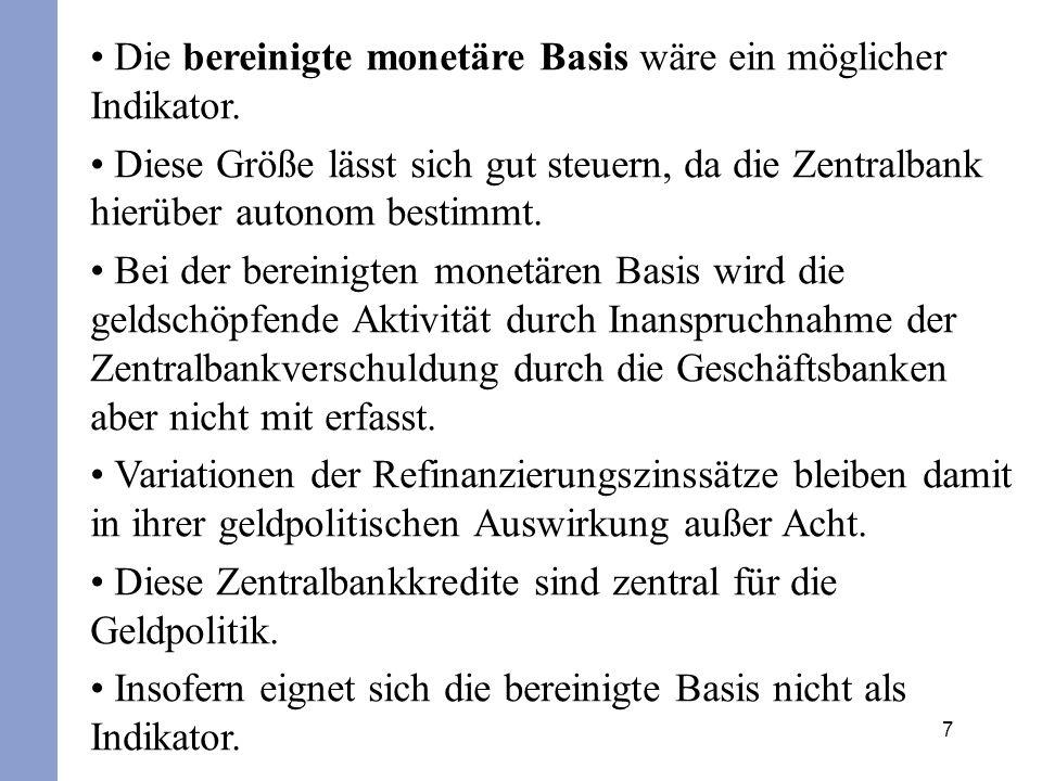 Die bereinigte monetäre Basis wäre ein möglicher Indikator.