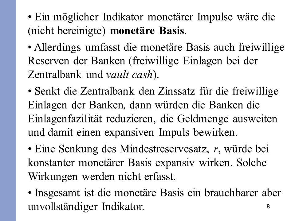 Ein möglicher Indikator monetärer Impulse wäre die (nicht bereinigte) monetäre Basis.