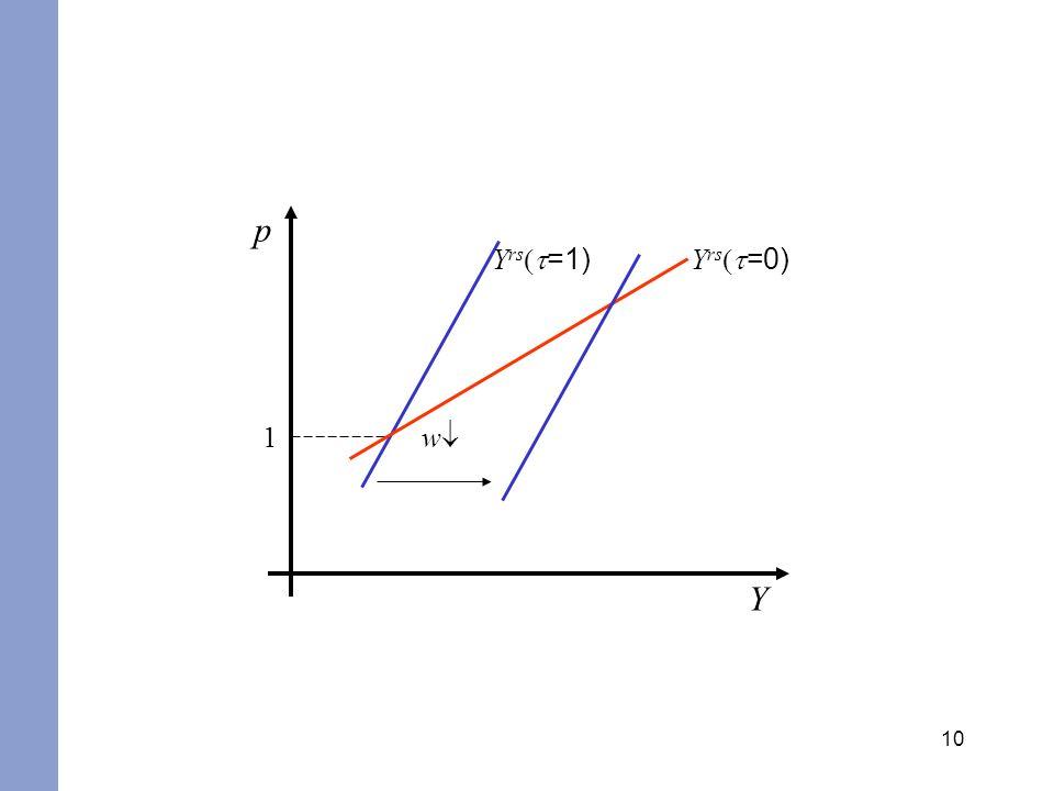 p Yrs(t=1) Yrs(t=0) 1 w Y