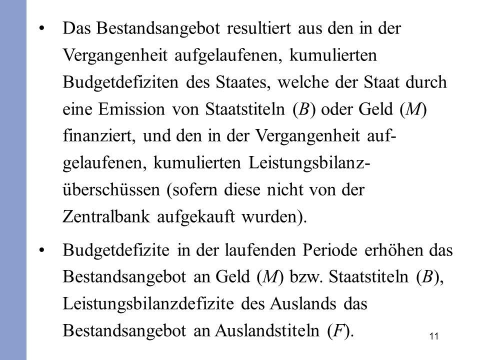 Das Bestandsangebot resultiert aus den in der Vergangenheit aufgelaufenen, kumulierten Budgetdefiziten des Staates, welche der Staat durch eine Emission von Staatstiteln (B) oder Geld (M) finanziert, und den in der Vergangenheit auf- gelaufenen, kumulierten Leistungsbilanz- überschüssen (sofern diese nicht von der Zentralbank aufgekauft wurden).