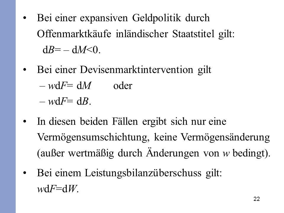 Bei einer expansiven Geldpolitik durch Offenmarktkäufe inländischer Staatstitel gilt: dB= – dM<0.