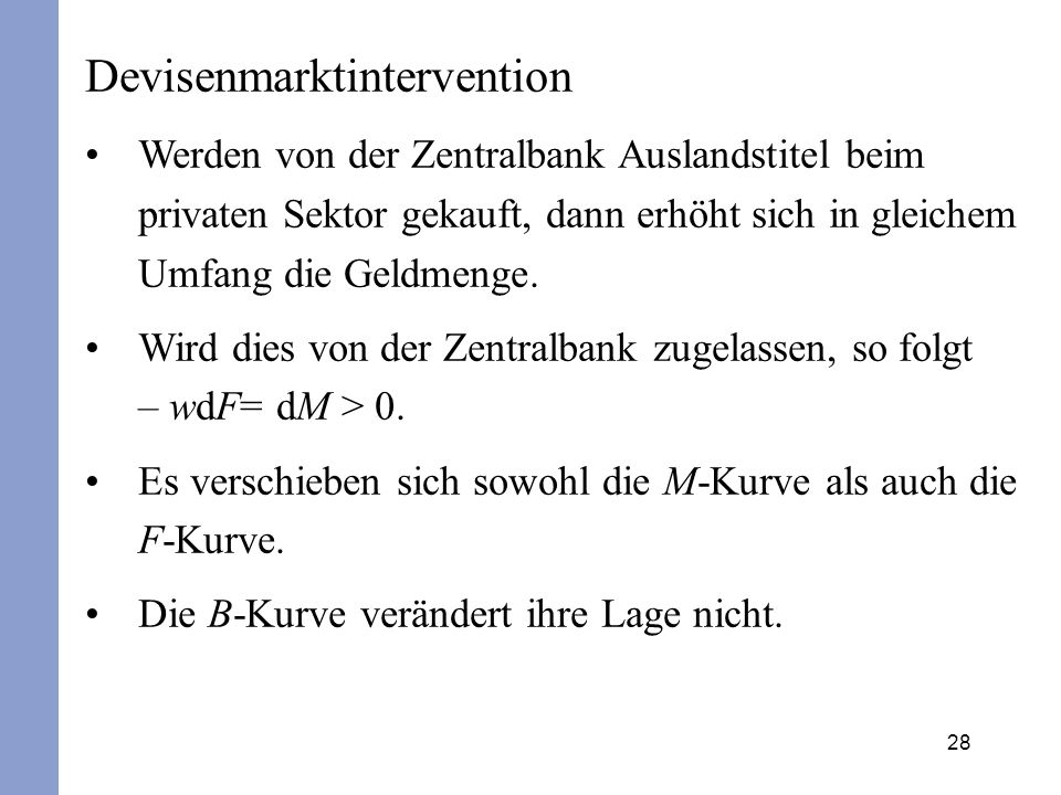 Devisenmarktintervention