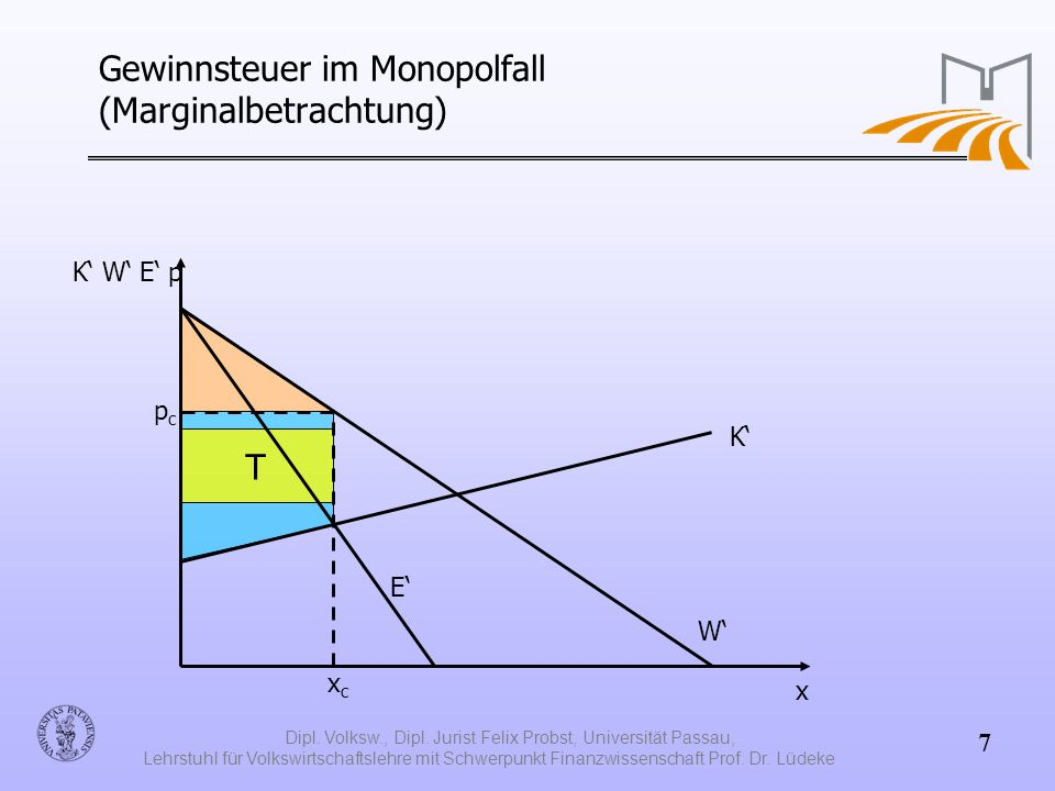 Gewinnsteuer im Monopolfall (Marginalbetrachtung)