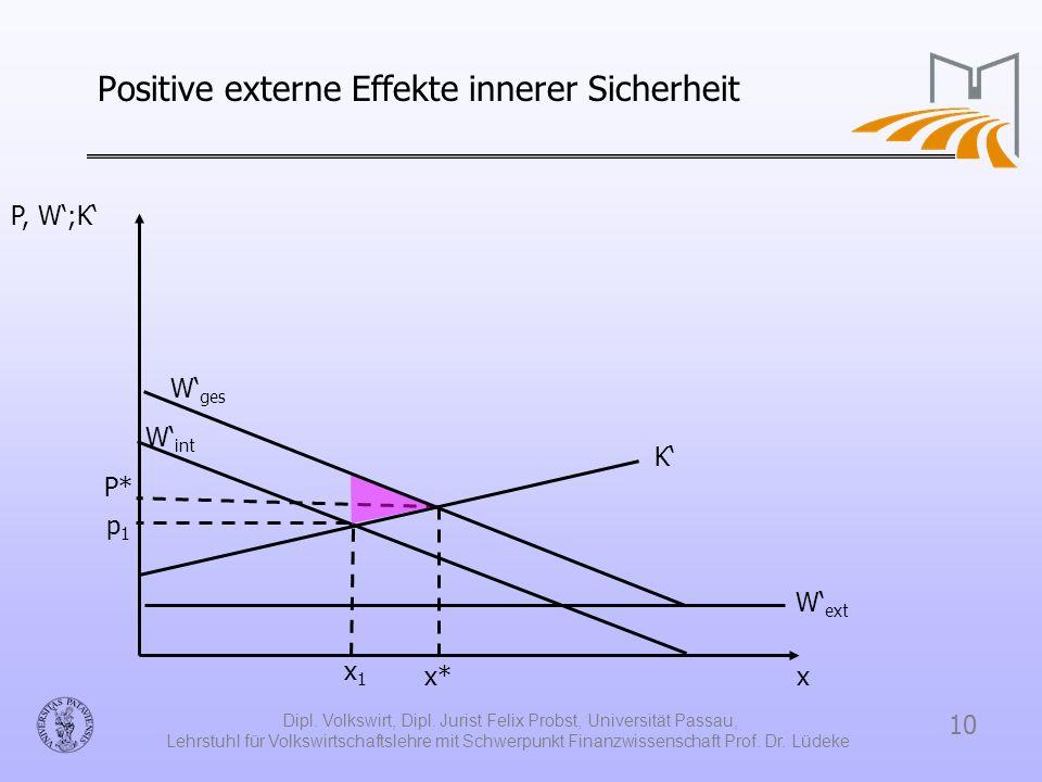 Positive externe Effekte innerer Sicherheit