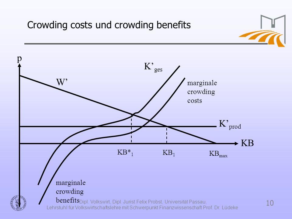 Crowding costs und crowding benefits