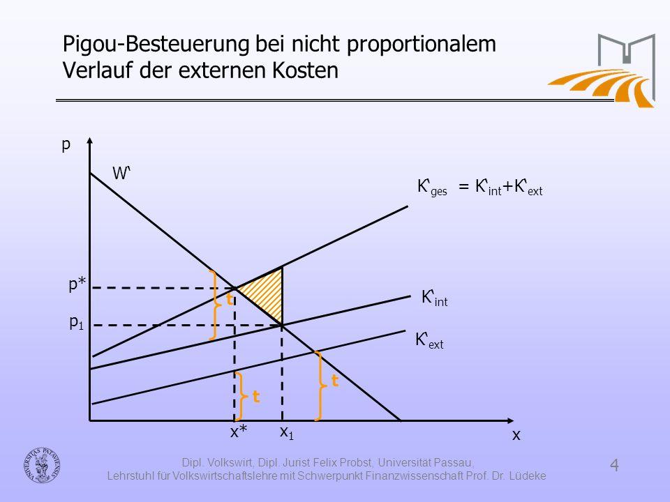 Pigou-Besteuerung bei nicht proportionalem Verlauf der externen Kosten