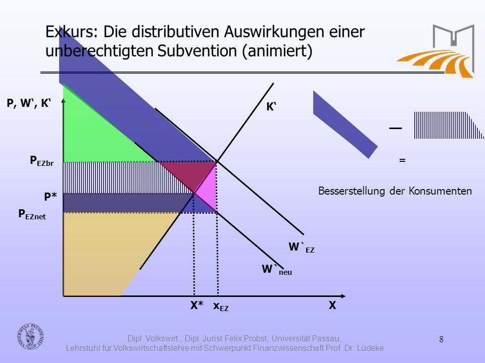 Exkurs: Die distributiven Auswirkungen einer unberechtigten Subvention (animiert)