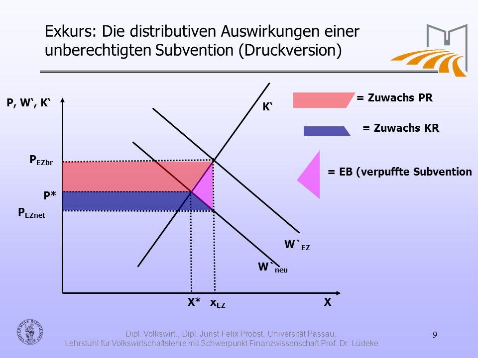= EB (verpuffte Subvention