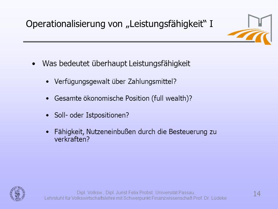 """Operationalisierung von """"Leistungsfähigkeit I"""