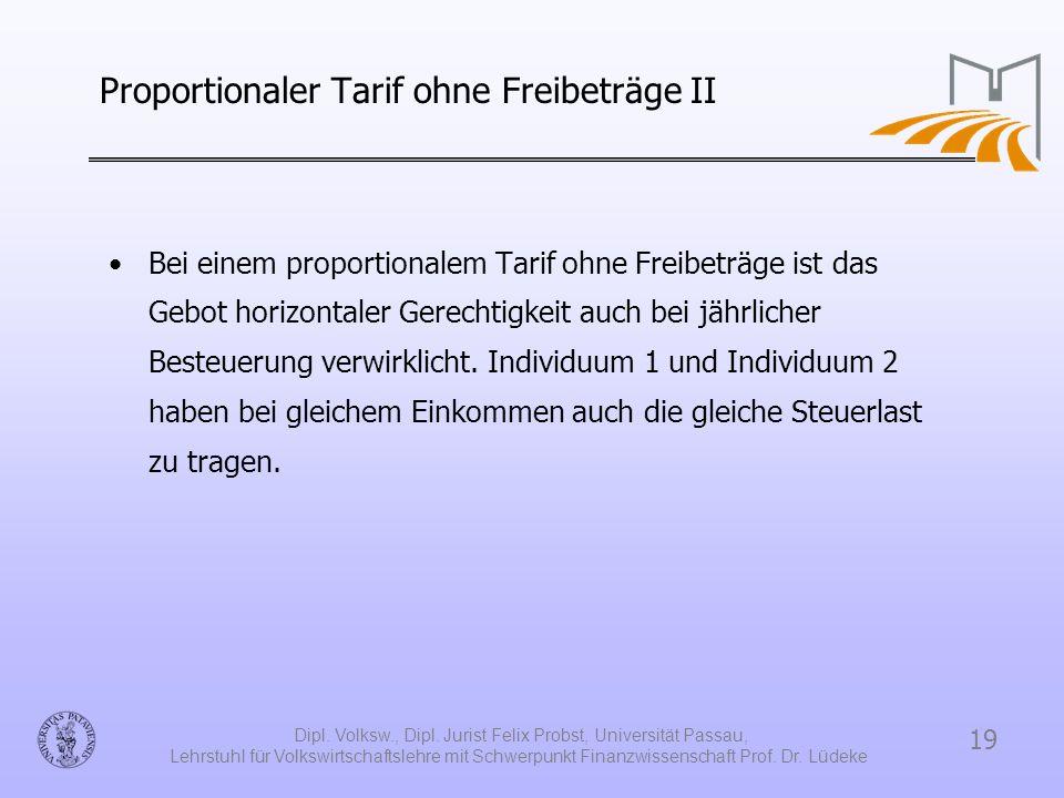 Proportionaler Tarif ohne Freibeträge II