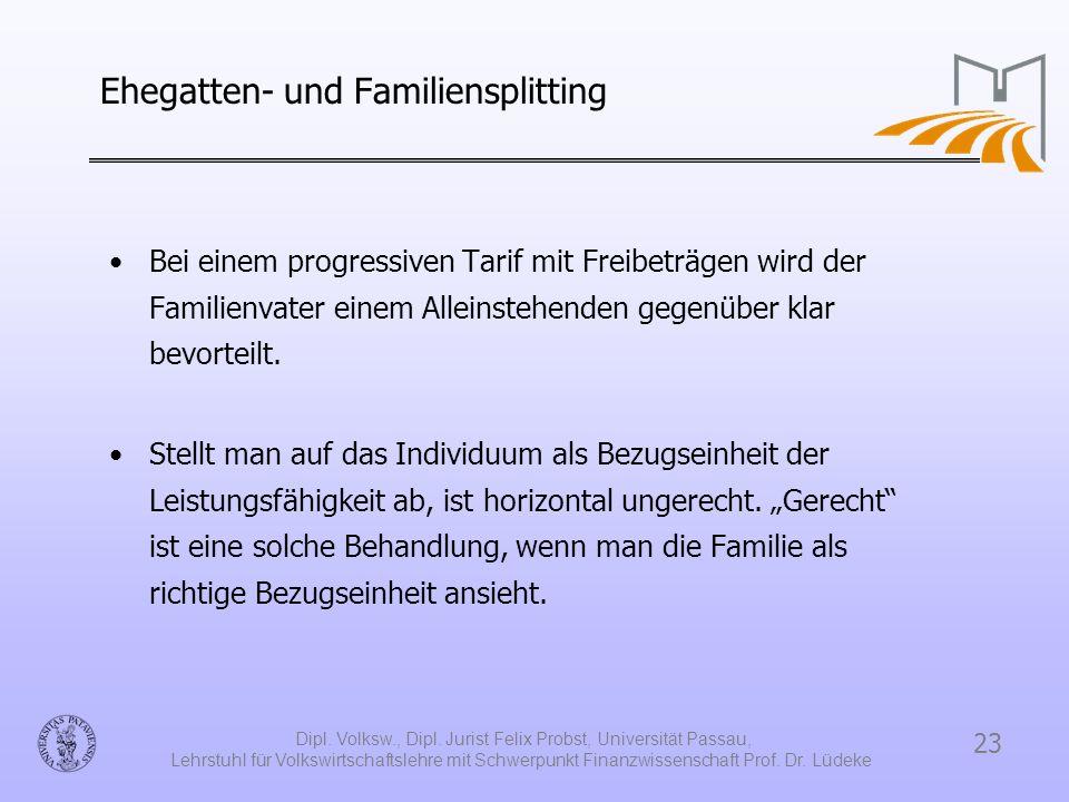 Ehegatten- und Familiensplitting