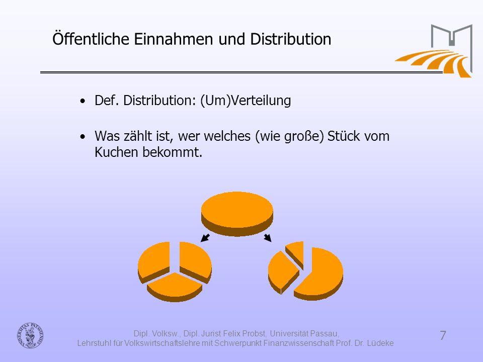 Öffentliche Einnahmen und Distribution