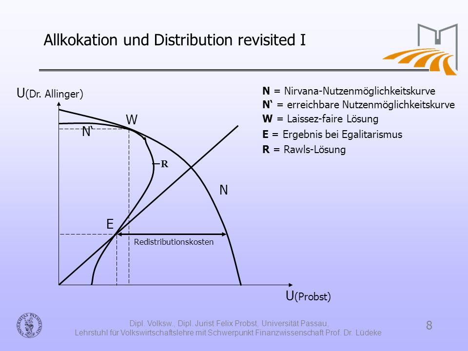 Allkokation und Distribution revisited I