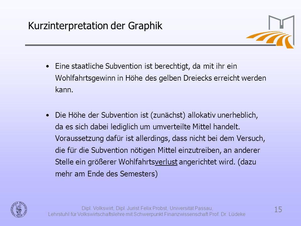 Kurzinterpretation der Graphik