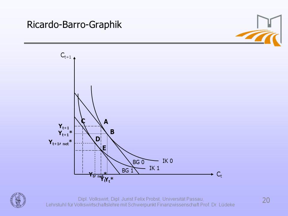 Ricardo-Barro-Graphik