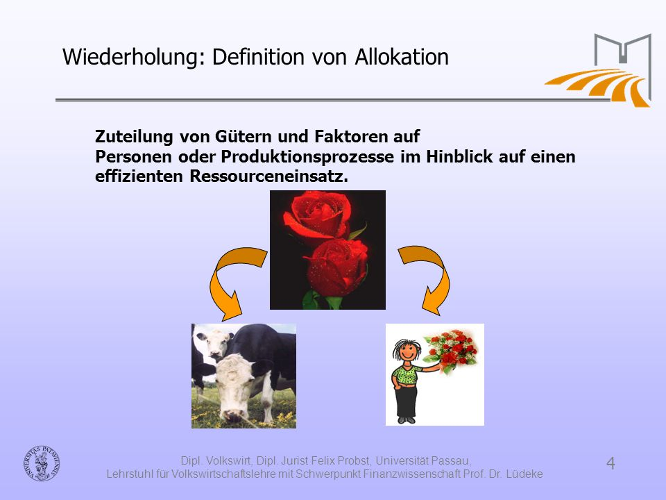 Wiederholung: Definition von Allokation