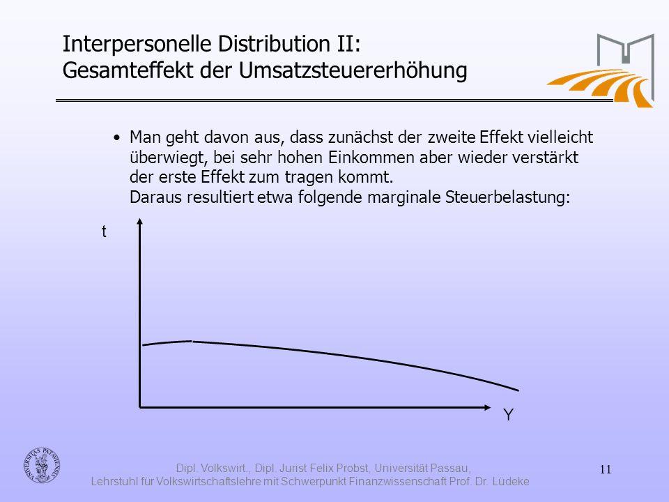 Interpersonelle Distribution II: Gesamteffekt der Umsatzsteuererhöhung
