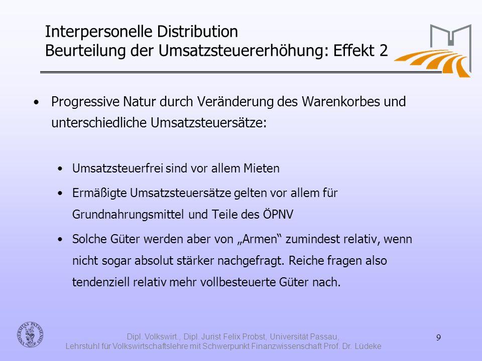 Dipl. Volkswirt., Dipl. Jurist Felix Probst, Universität Passau,