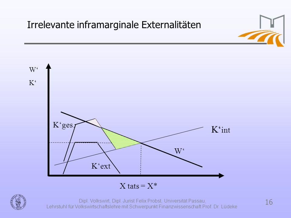 Irrelevante inframarginale Externalitäten