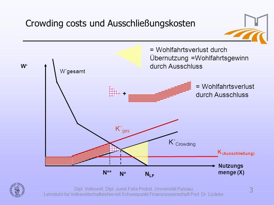 Crowding costs und Ausschließungskosten