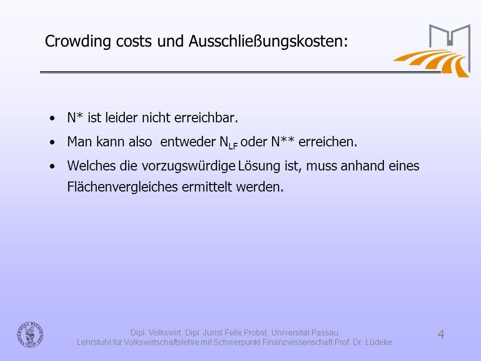 Crowding costs und Ausschließungskosten: