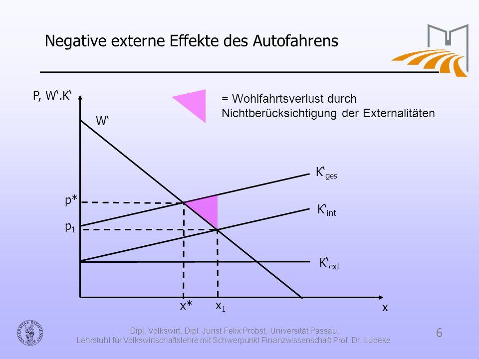 Negative externe Effekte des Autofahrens
