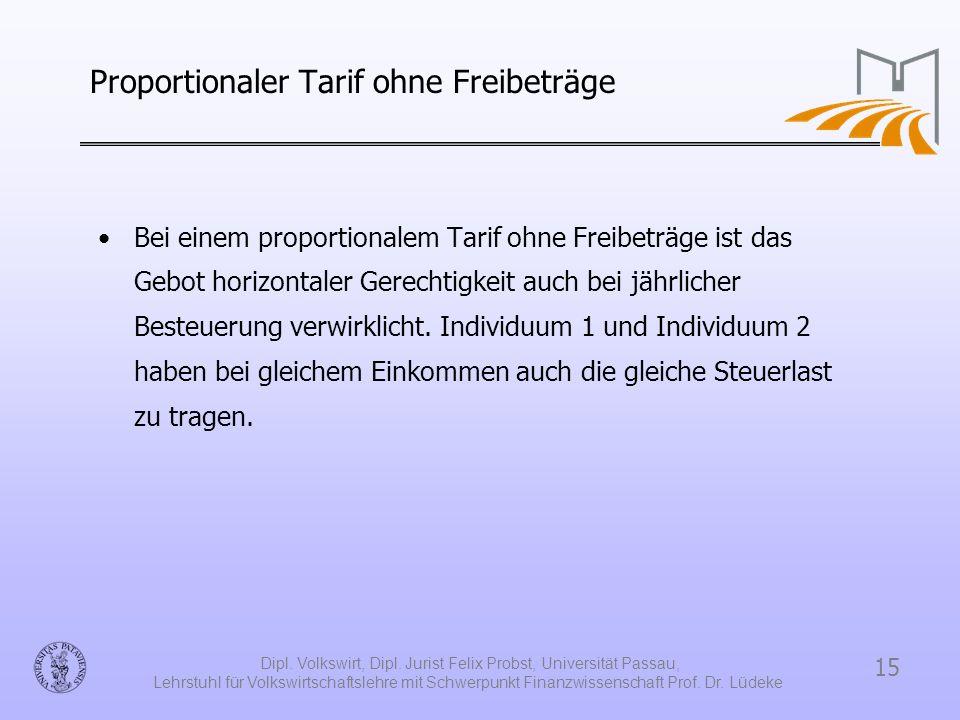 Proportionaler Tarif ohne Freibeträge