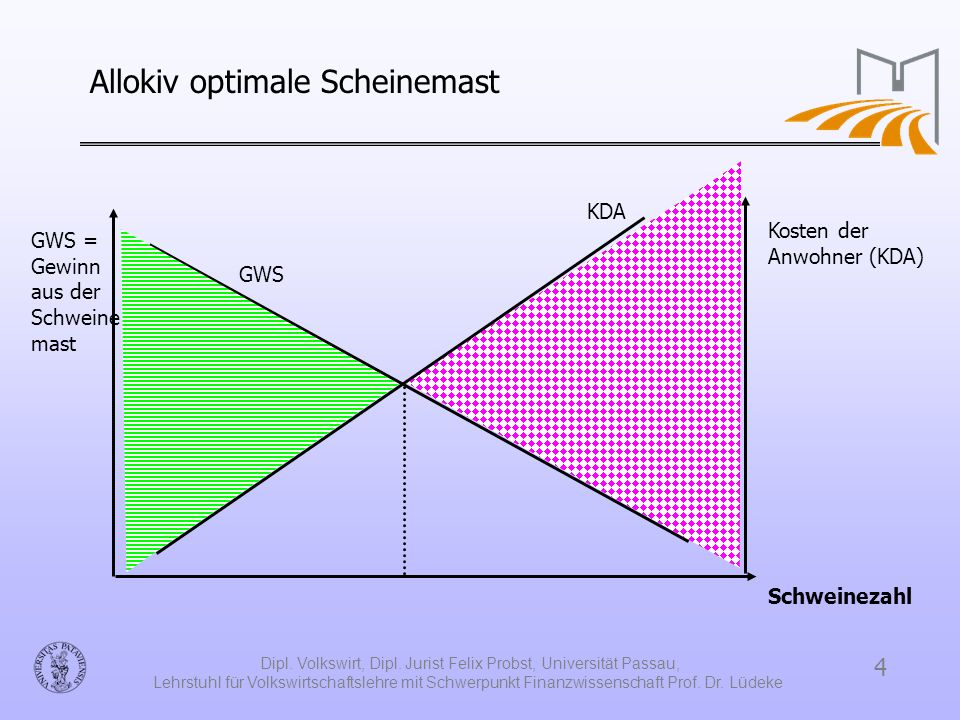 Allokiv optimale Scheinemast